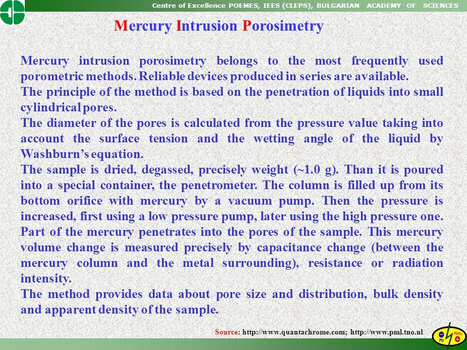 Mercury Intrusion Porosimetry