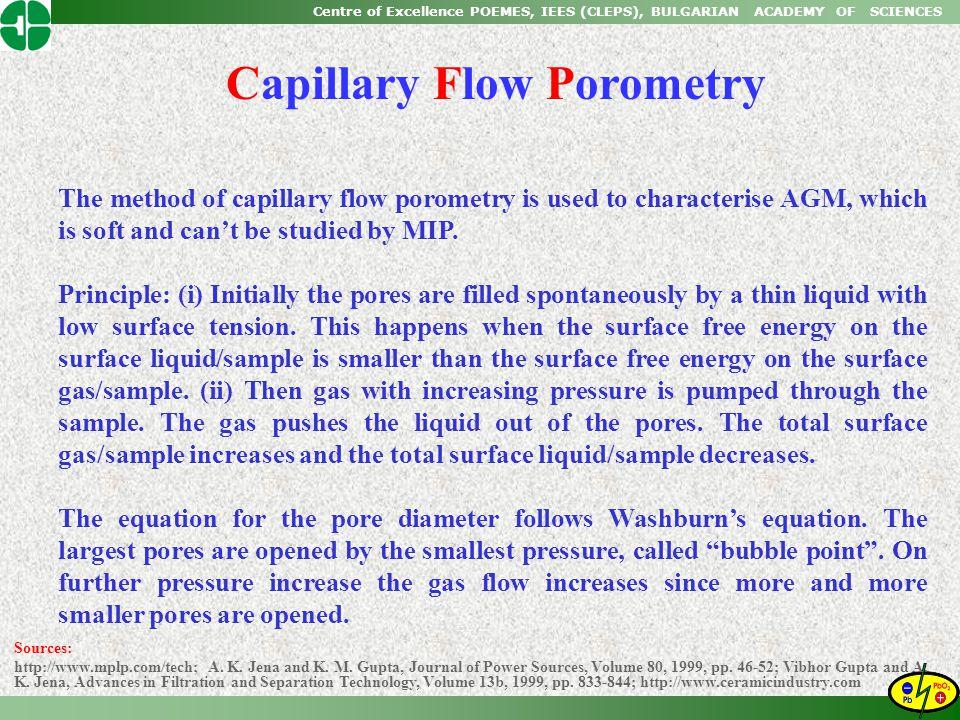 Capillary Flow Porometry