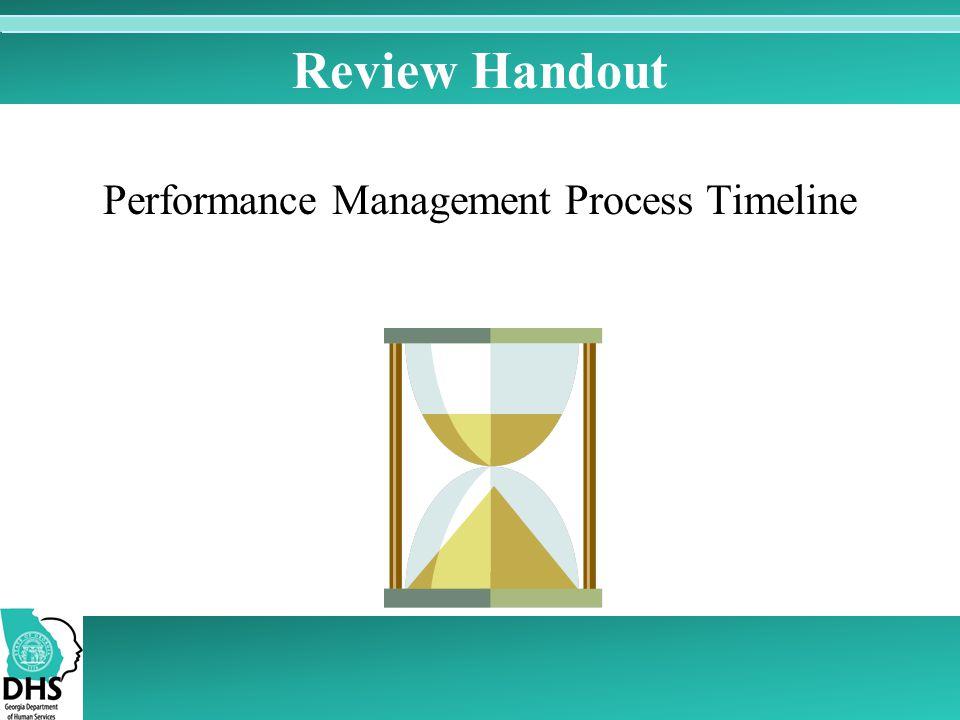 Performance Management Process Timeline