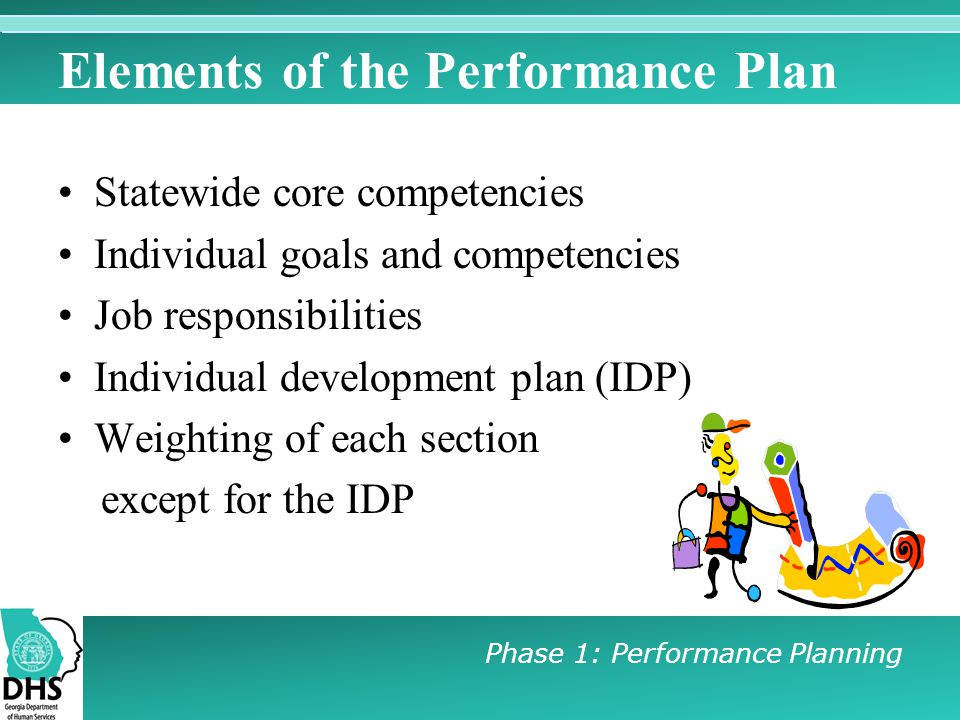 Elements of the Performance Plan