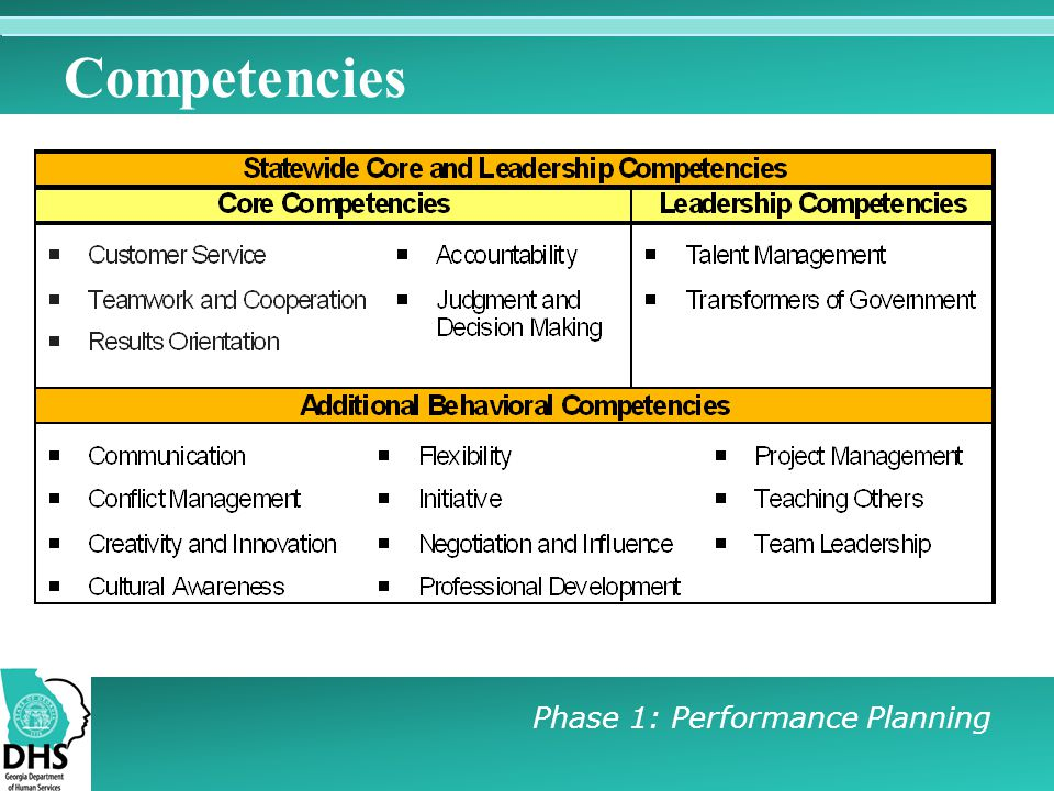 Competencies Phase 1: Performance Planning