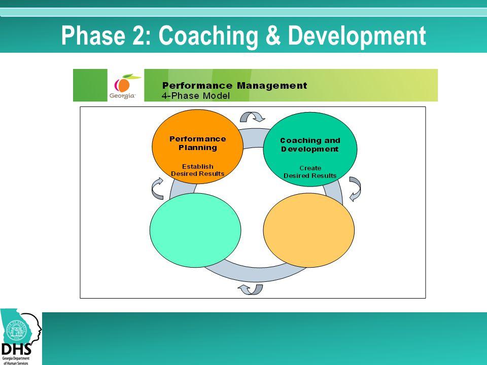 Phase 2: Coaching & Development