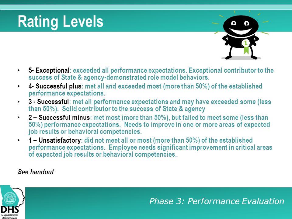 Rating Levels Phase 3: Performance Evaluation