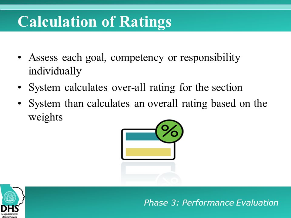 Calculation of Ratings