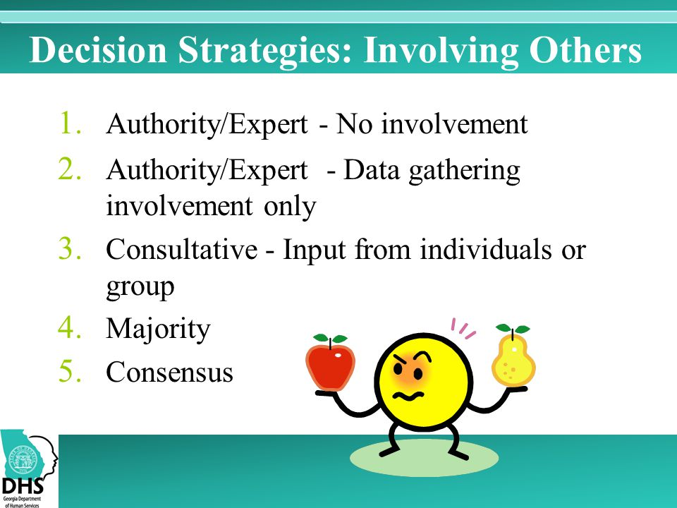 Decision Strategies: Involving Others