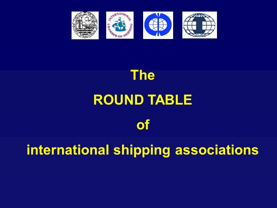international shipping associations