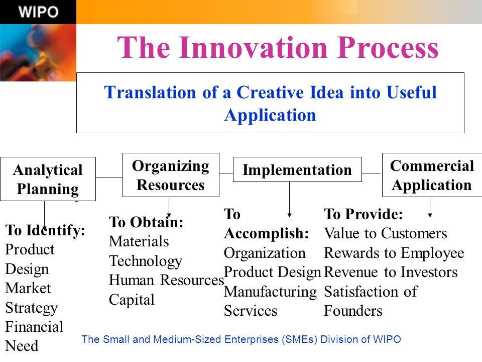 Translation of a Creative Idea into Useful Application