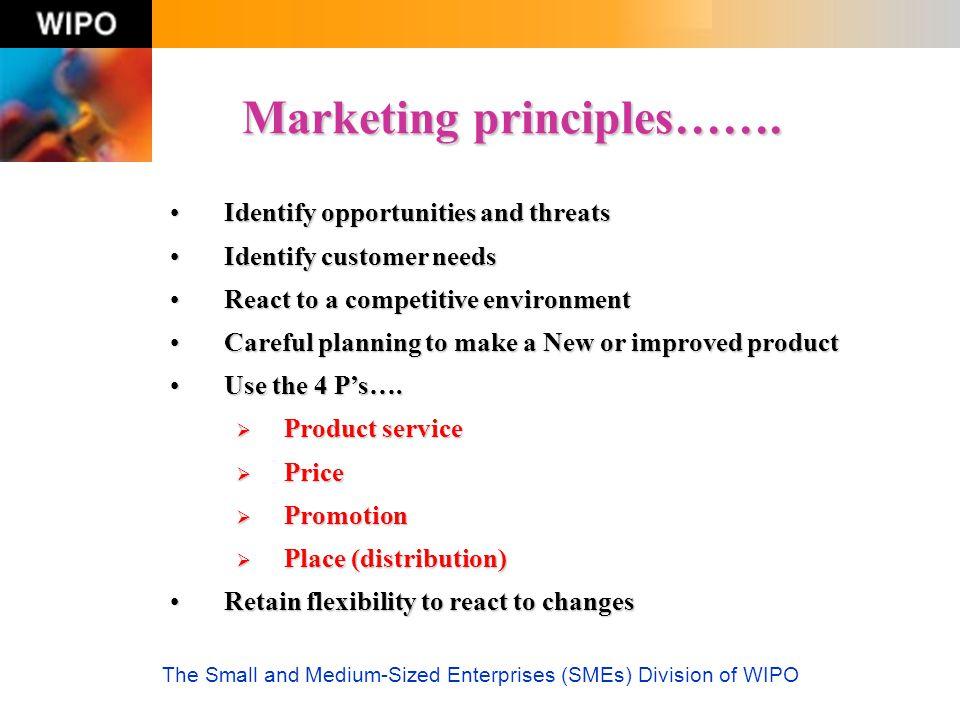 Marketing principles…….
