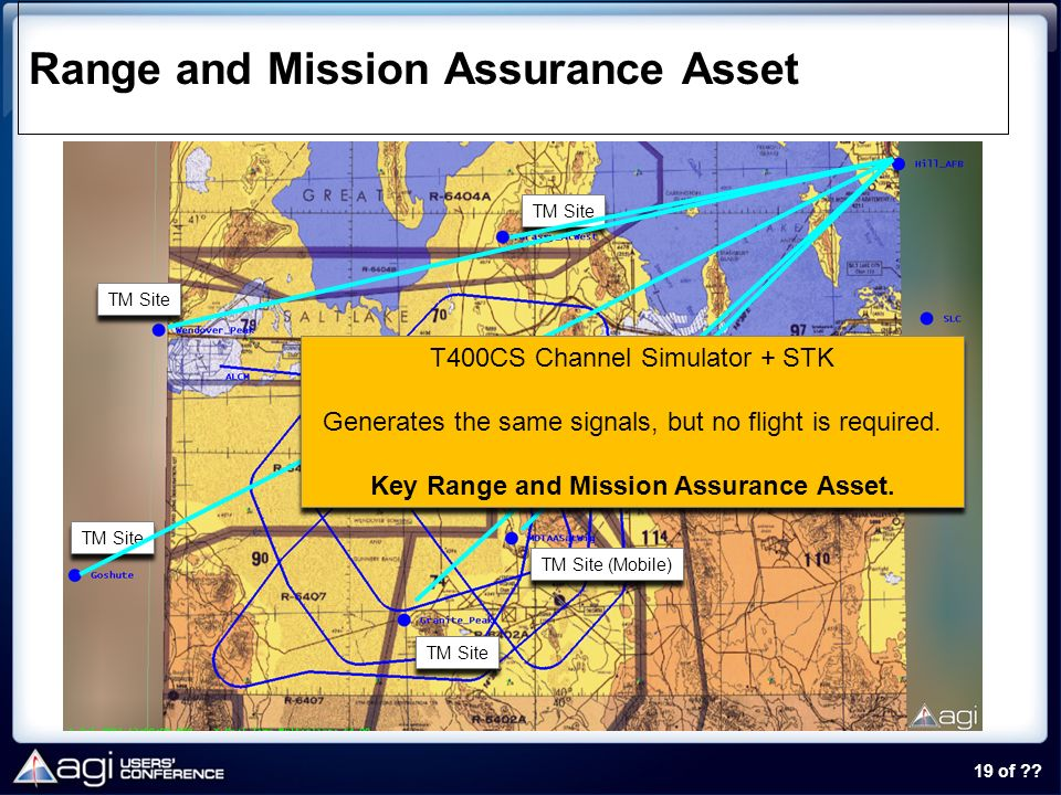 Range and Mission Assurance Asset