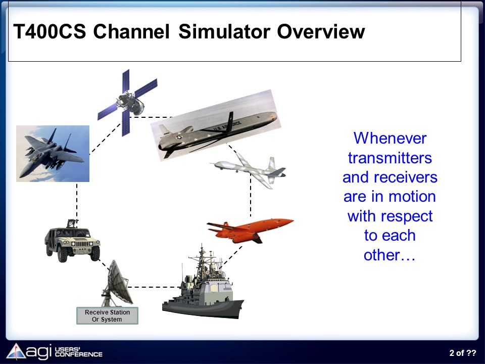 T400CS Channel Simulator Overview