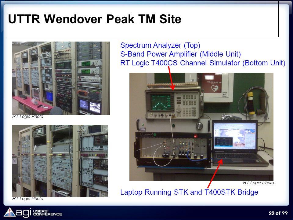 UTTR Wendover Peak TM Site