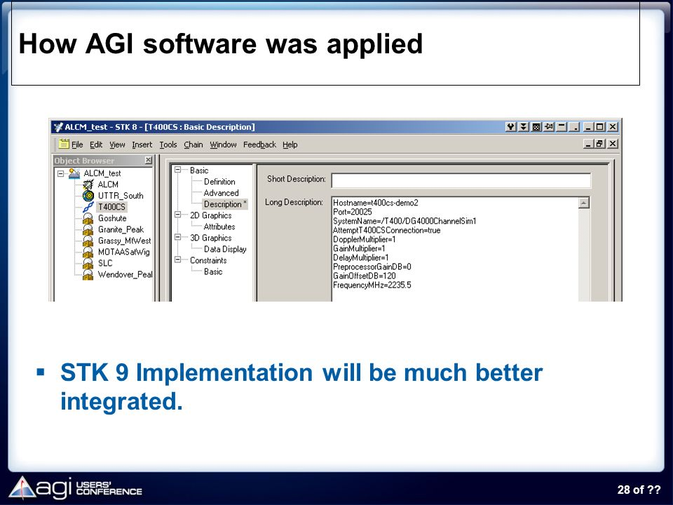 How AGI software was applied