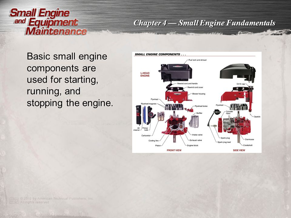 Basic small engine components are used for starting, running, and stopping the engine.