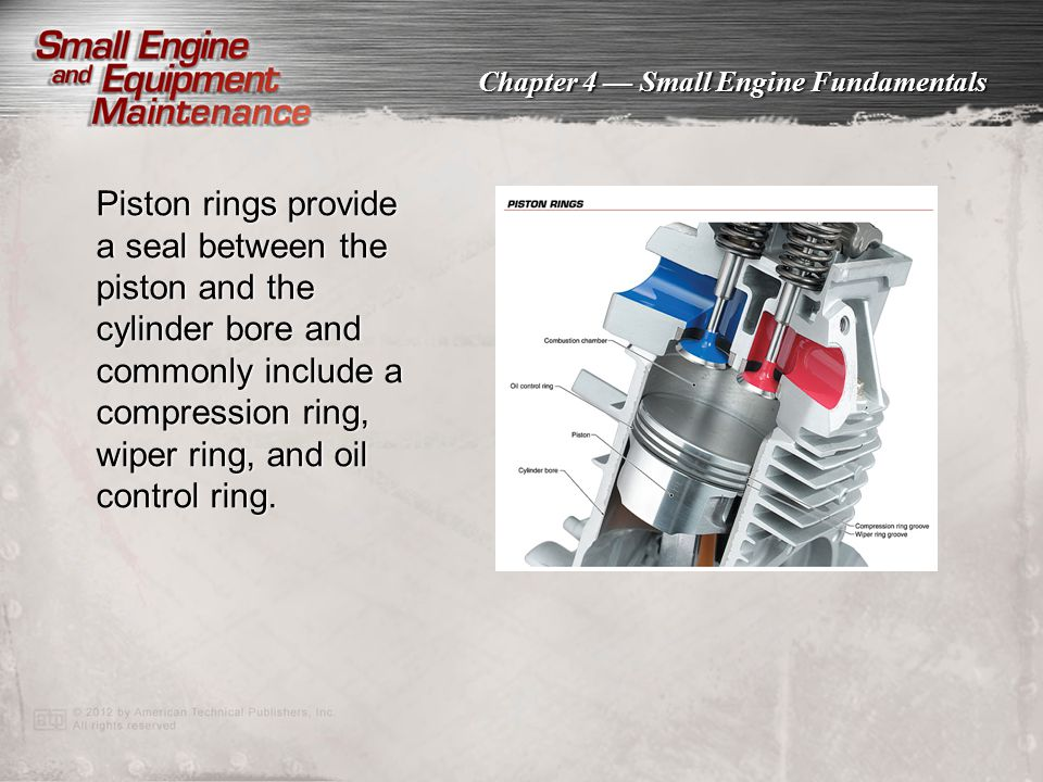 Piston rings provide a seal between the piston and the cylinder bore and commonly include a compression ring, wiper ring, and oil control ring.