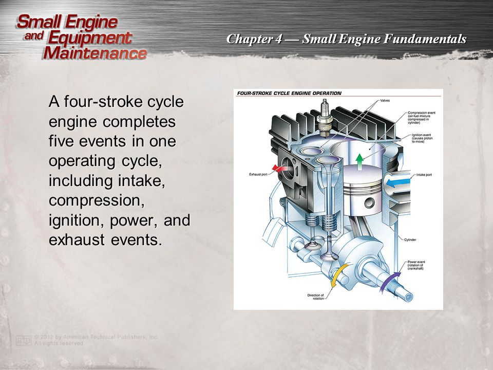 A four-stroke cycle engine completes five events in one operating cycle, including intake, compression, ignition, power, and exhaust events.