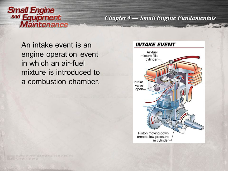 An intake event is an engine operation event in which an air-fuel mixture is introduced to a combustion chamber.