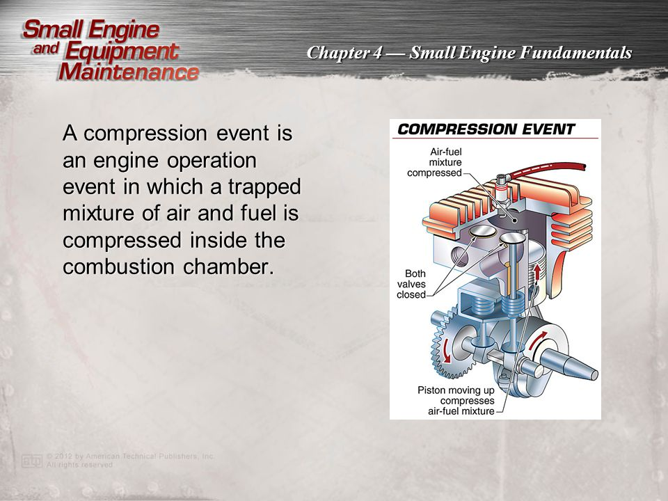 A compression event is an engine operation event in which a trapped mixture of air and fuel is compressed inside the combustion chamber.