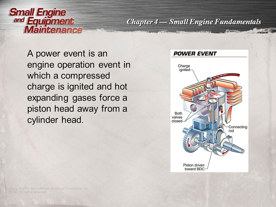 A power event is an engine operation event in which a compressed charge is ignited and hot expanding gases force a piston head away from a cylinder head.