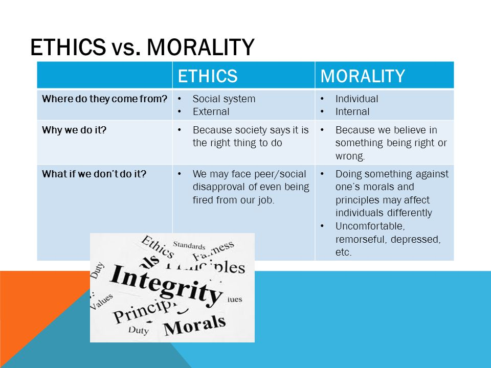 ETHICS vs. MORALITY ETHICS MORALITY Where do they come from