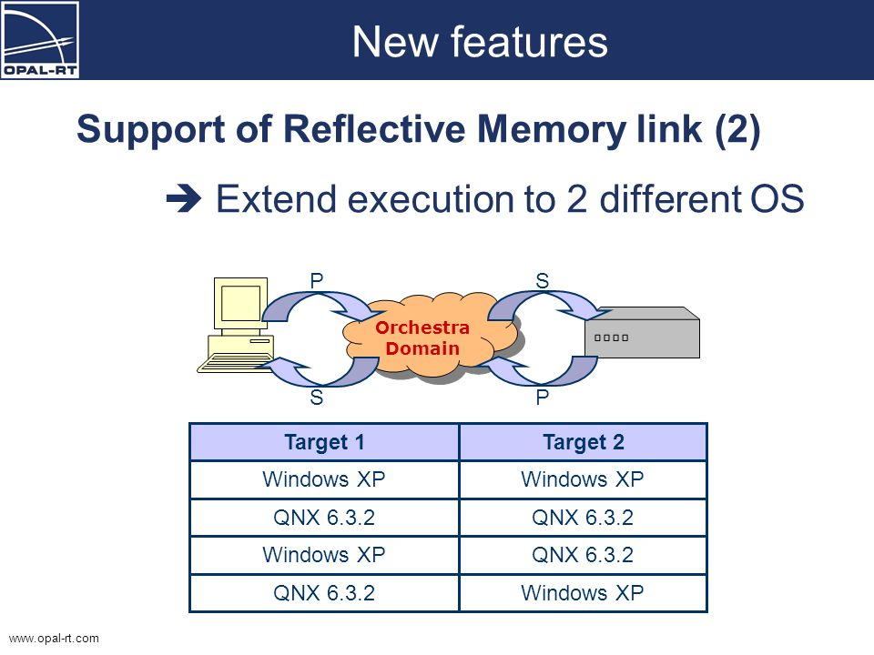 New features Support of Reflective Memory link (2)