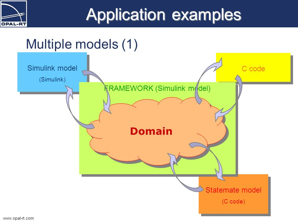 FRAMEWORK (Simulink model)