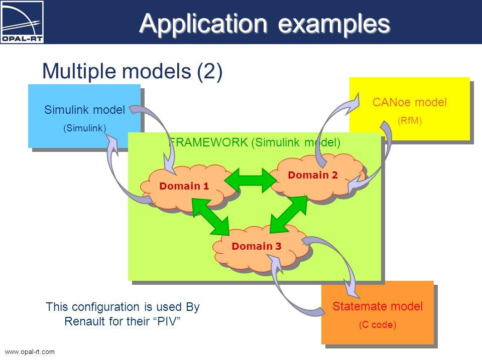 Application examples Multiple models (2) CANoe model Simulink model