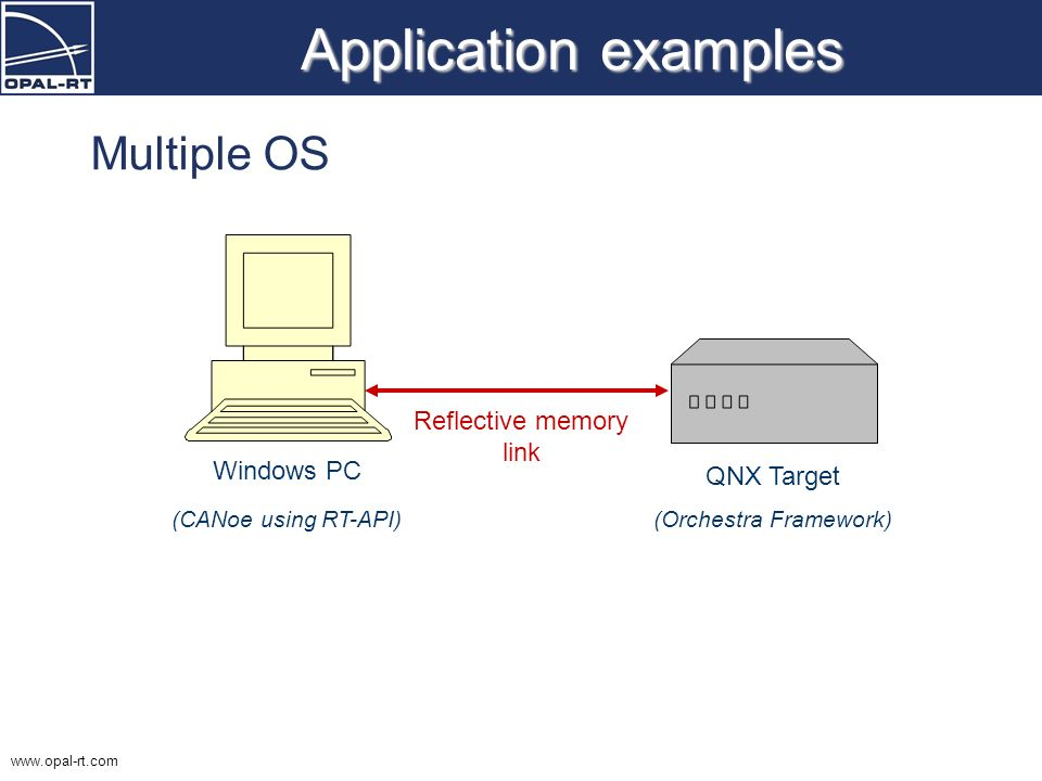 Application examples Multiple OS Reflective memory link Windows PC