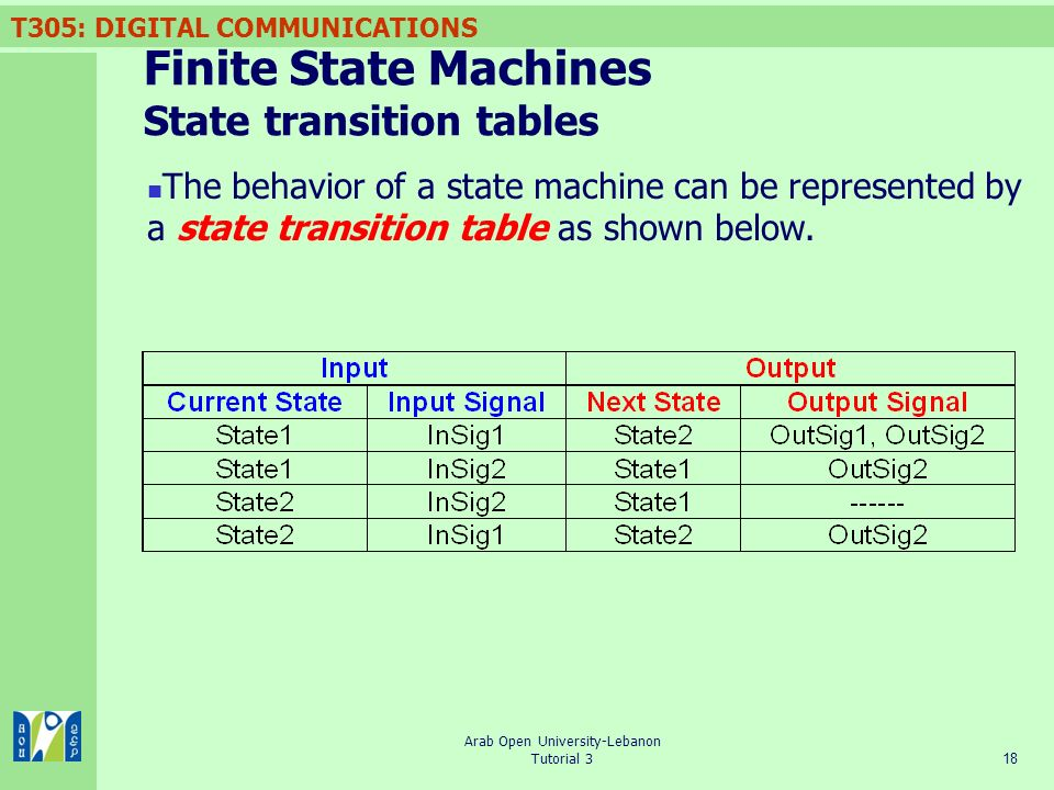 Finite State Machines State transition tables