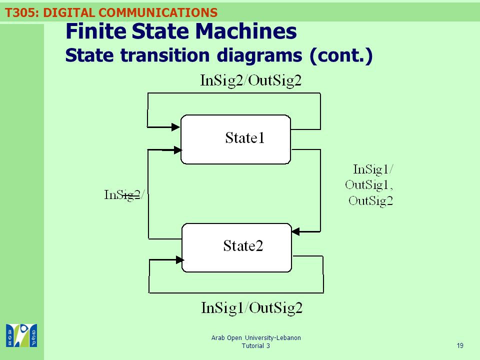 Finite State Machines State transition diagrams (cont.)