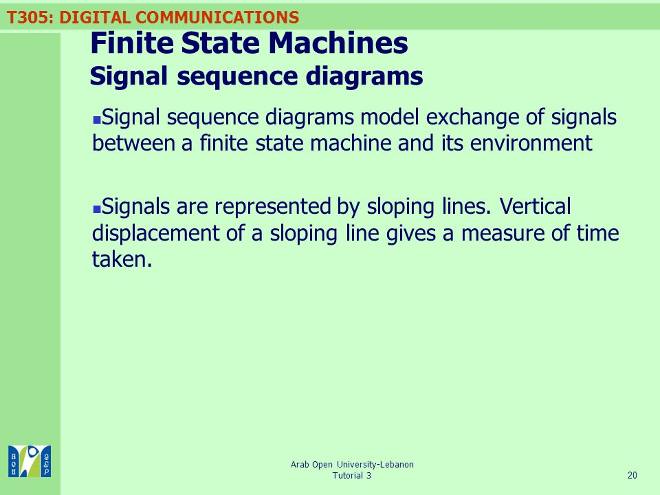 Finite State Machines Signal sequence diagrams