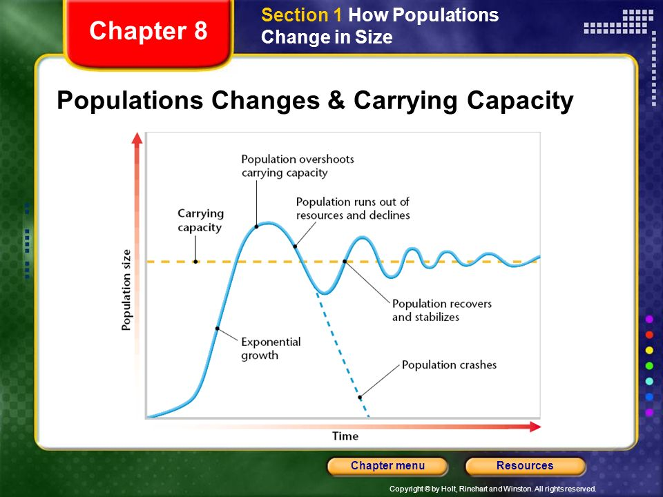 Populations Changes & Carrying Capacity