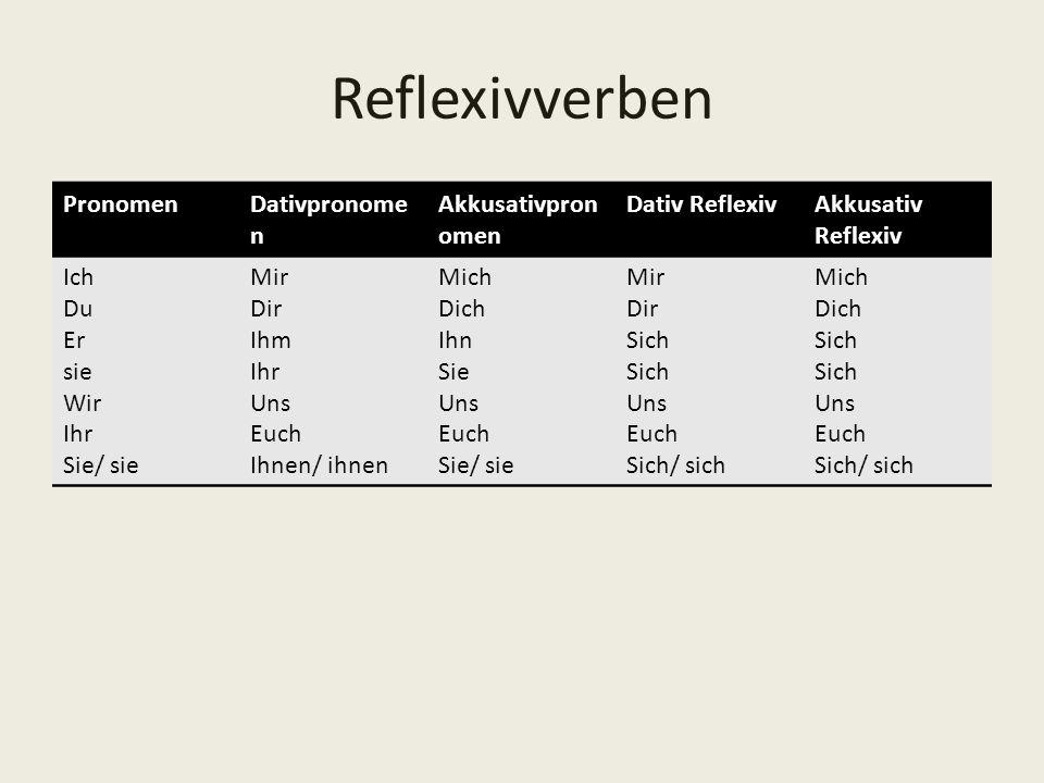 Reflexivverben Pronomen Dativpronomen Akkusativpronomen Dativ Reflexiv