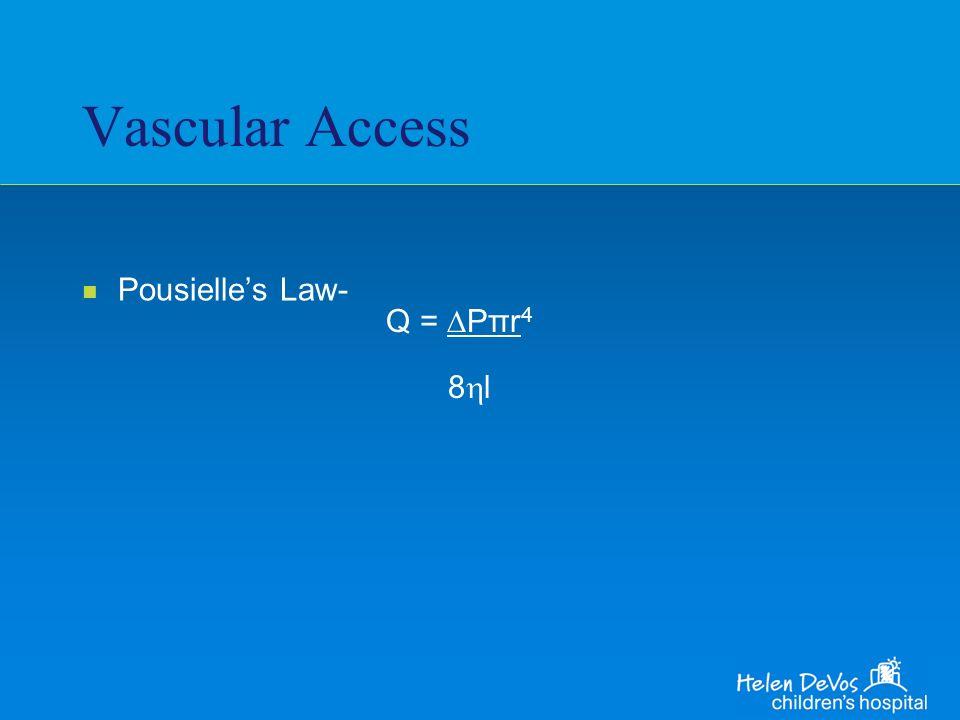 Vascular Access Pousielle's Law- Q = ∆Pπr4 8l