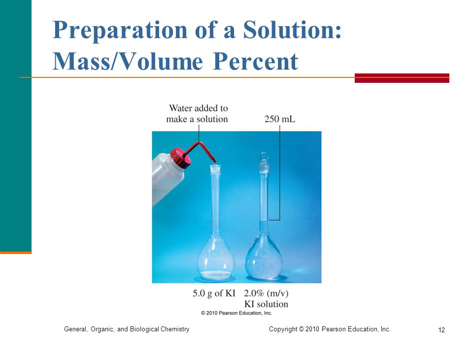 Preparation of a Solution: Mass/Volume Percent