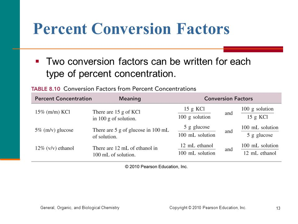 Percent Conversion Factors