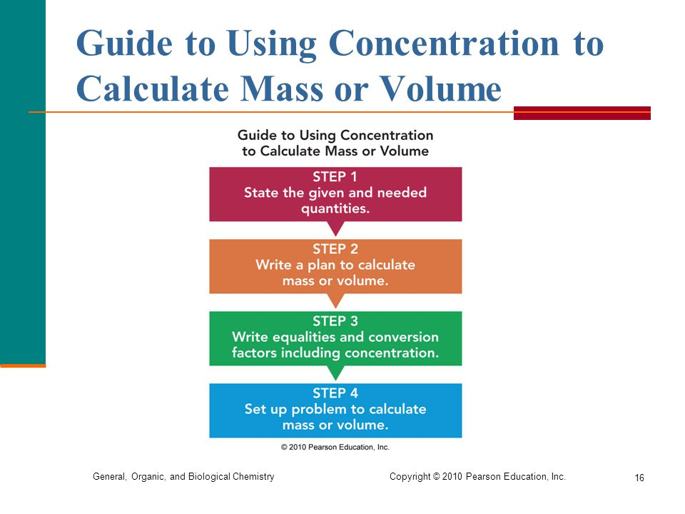Guide to Using Concentration to Calculate Mass or Volume