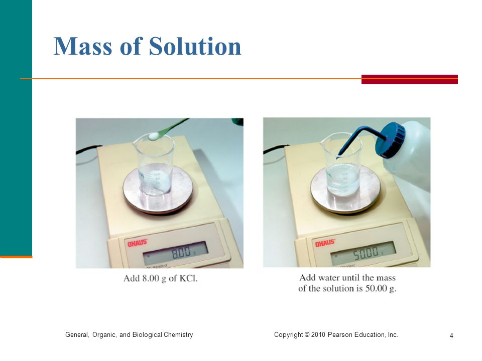 Mass of Solution