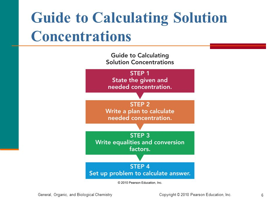 Guide to Calculating Solution Concentrations