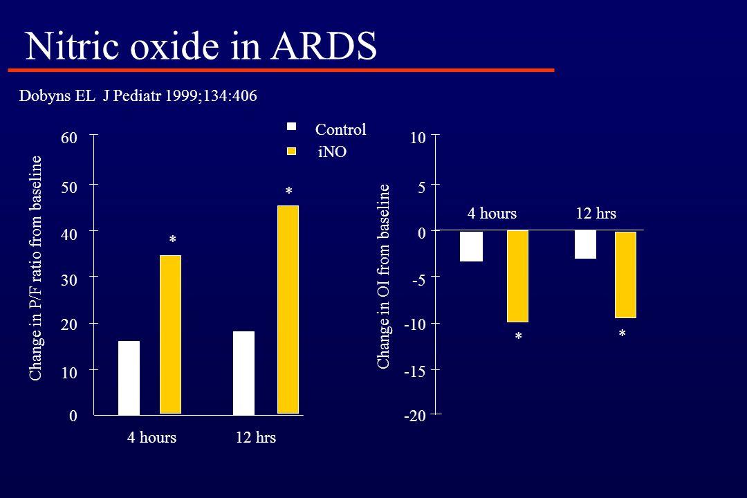 Nitric oxide in ARDS Dobyns EL J Pediatr 1999;134:406 Control iNO 60