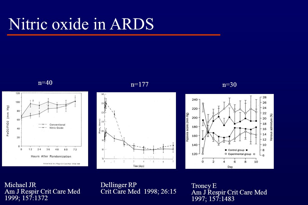 Nitric oxide in ARDS n=40 n=177 n=30 Michael JR