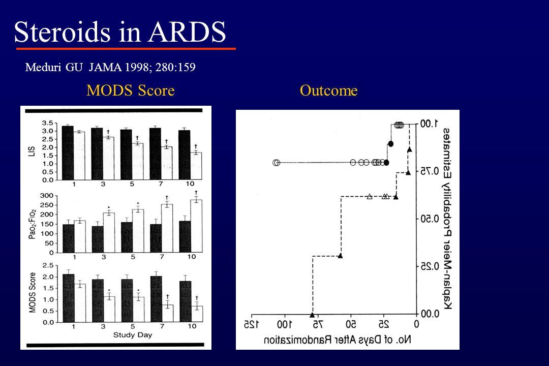 Steroids in ARDS Meduri GU JAMA 1998; 280:159 MODS Score Outcome