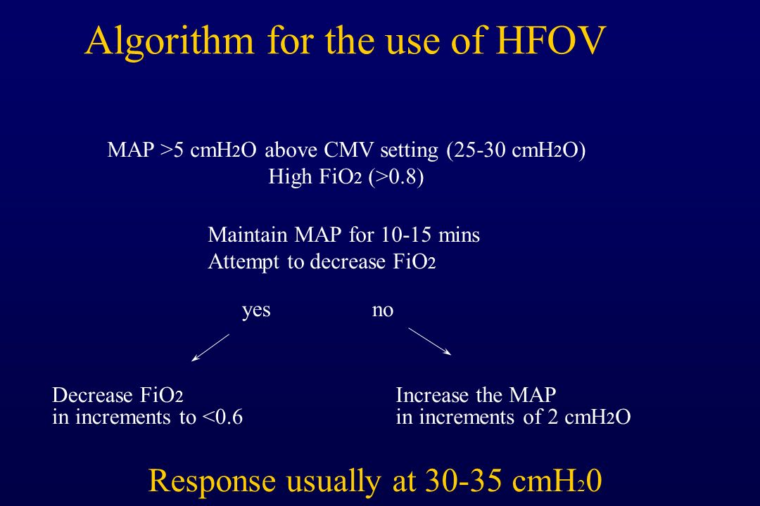 MAP >5 cmH2O above CMV setting (25-30 cmH2O)