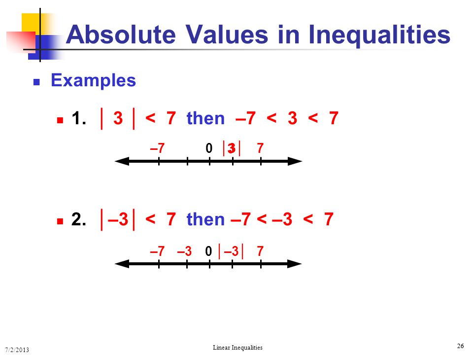 Absolute Values in Inequalities