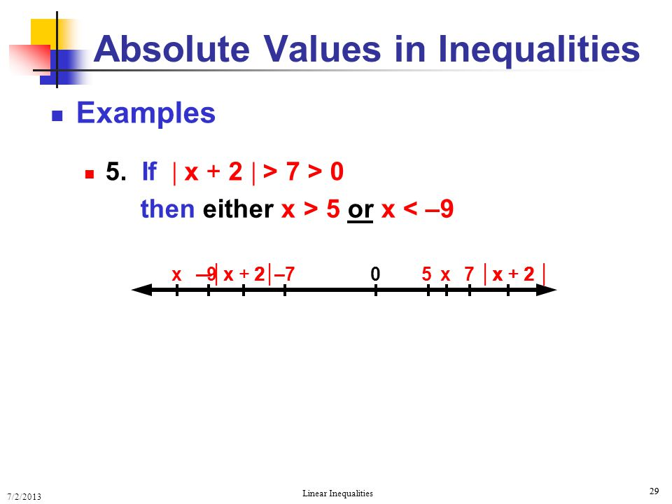 Rewriting absolute value expressions
