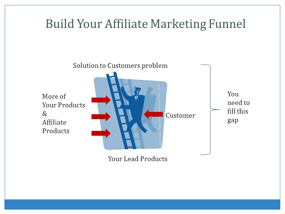 Build Your Affiliate Marketing Funnel