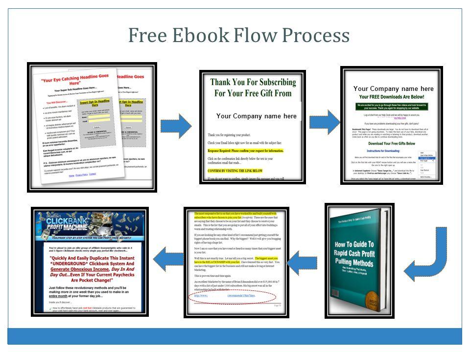 Free Ebook Flow Process