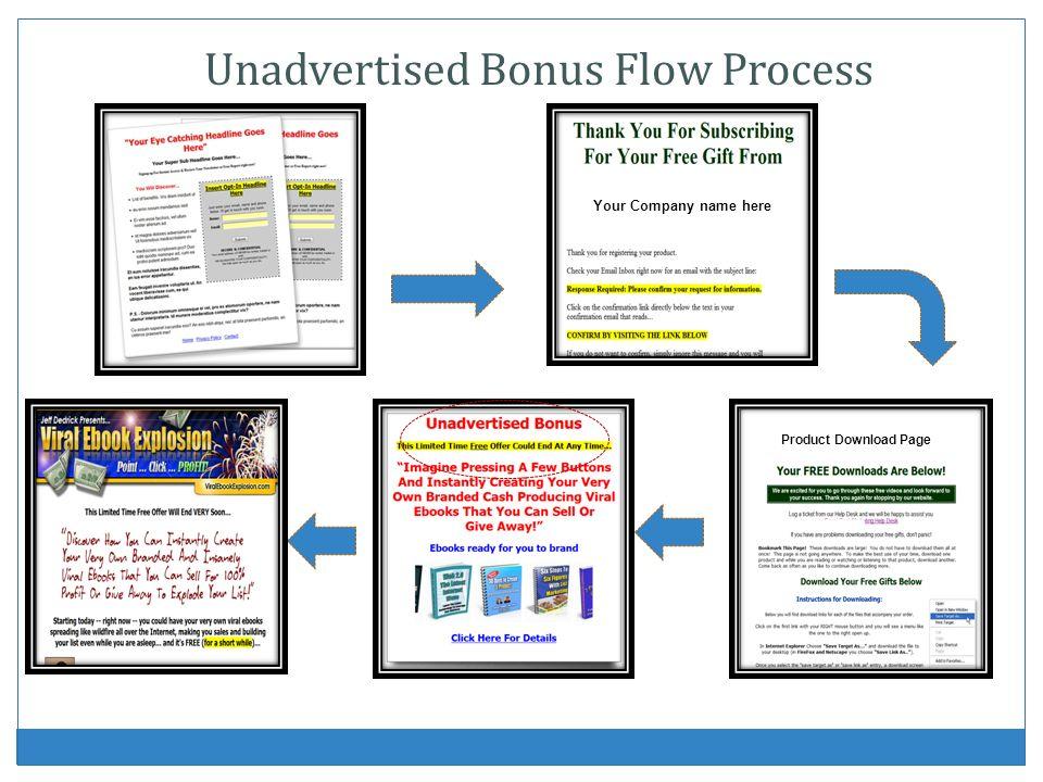 Unadvertised Bonus Flow Process