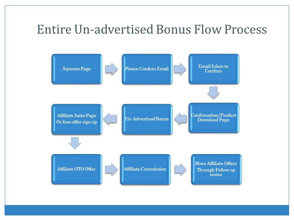 Entire Un-advertised Bonus Flow Process