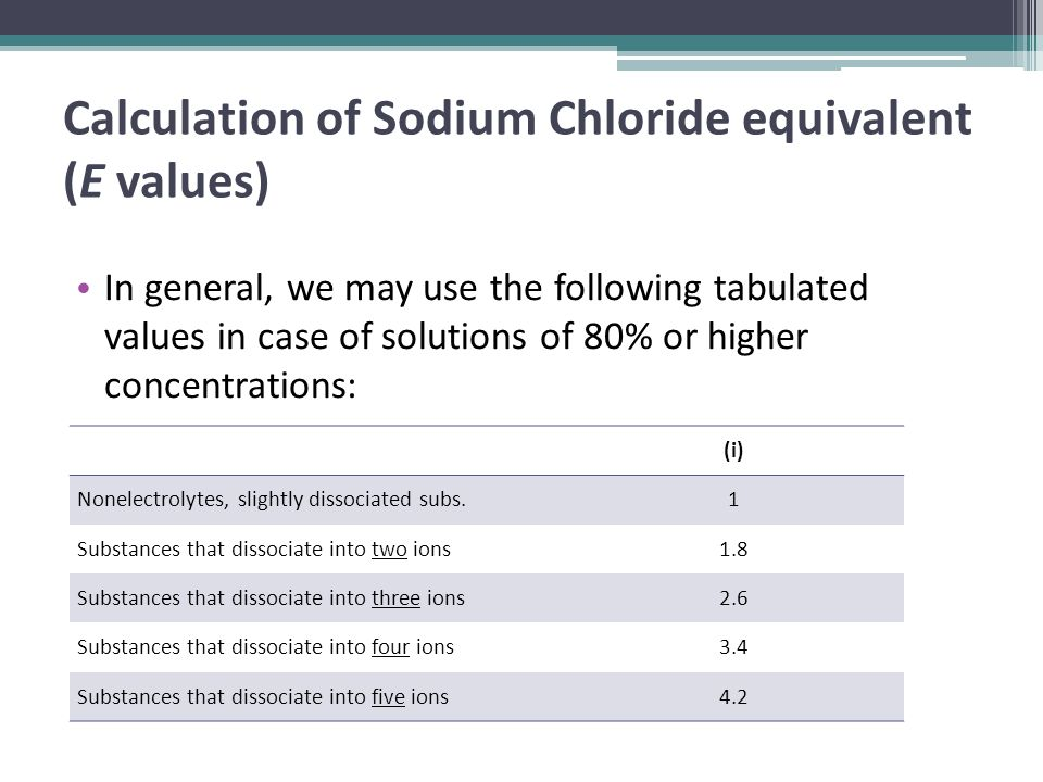 Calculation of Sodium Chloride equivalent (E values)
