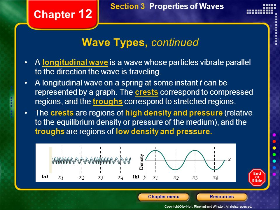 Chapter 12 Wave Types, continued Section 3 Properties of Waves